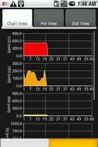 Приложение PowerTutor для контроля батареи