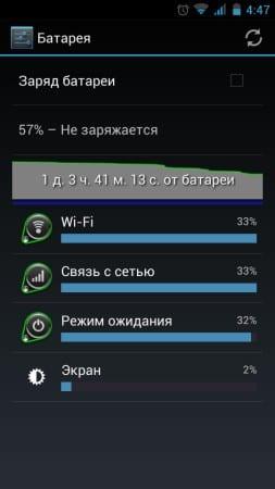 Расход батареи в Android