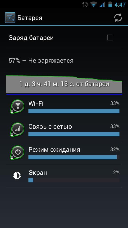 Черный экран энергосберегающий режим