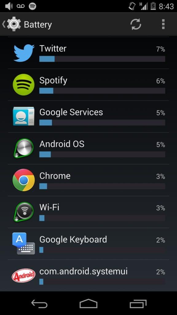 com android system ui