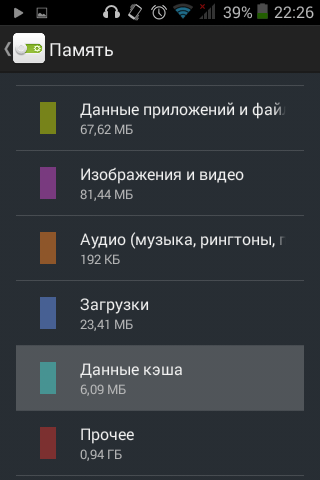 Очистка кэша Android