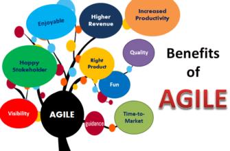 Принципы концепции agile